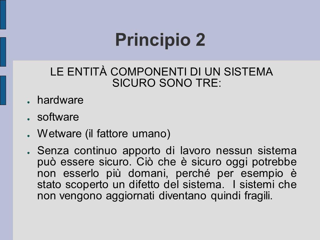Principio 2 LE ENTITÀ COMPONENTI DI UN SISTEMA SICURO SONO TRE: hardware software Wetware (il fattore umano) Senza continuo apporto di lavoro nessun sistema può essere sicuro.