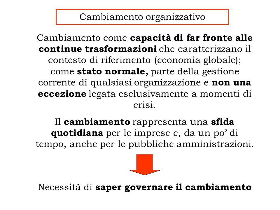 Cambiamento organizzativo Cambiamento come capacità di far fronte alle continue trasformazioni che caratterizzano il contesto di riferimento (economia globale); come stato normale, parte della gestione corrente di qualsiasi organizzazione e non una eccezione legata esclusivamente a momenti di crisi.