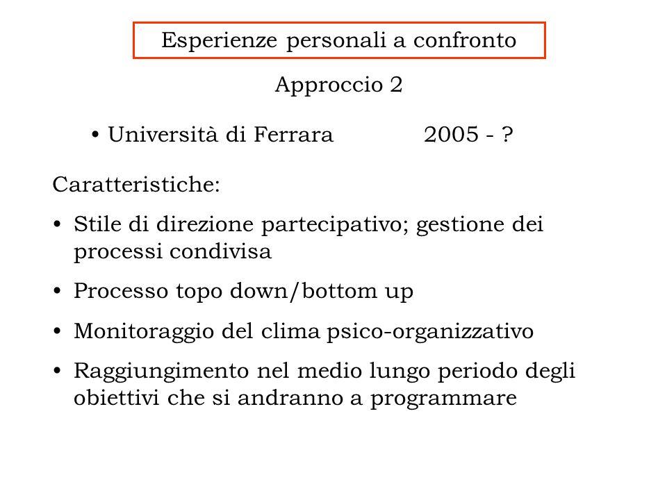 Esperienze personali a confronto Approccio 2 Università di Ferrara2005 - .