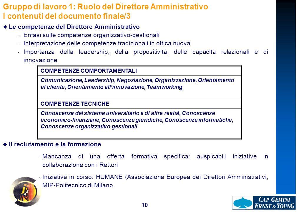 10 Gruppo di lavoro 1: Ruolo del Direttore Amministrativo I contenuti del documento finale/3 Le competenze del Direttore Amministrativo - Enfasi sulle