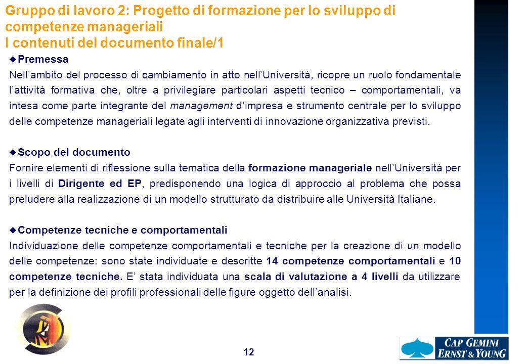 12 Gruppo di lavoro 2: Progetto di formazione per lo sviluppo di competenze manageriali I contenuti del documento finale/1 Premessa Nellambito del pro