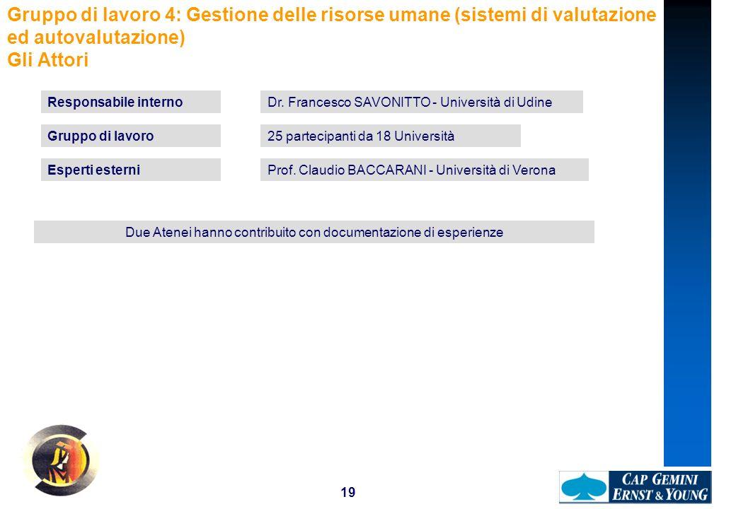 19 Gruppo di lavoro 4: Gestione delle risorse umane (sistemi di valutazione ed autovalutazione) Gli Attori Responsabile internoDr. Francesco SAVONITTO