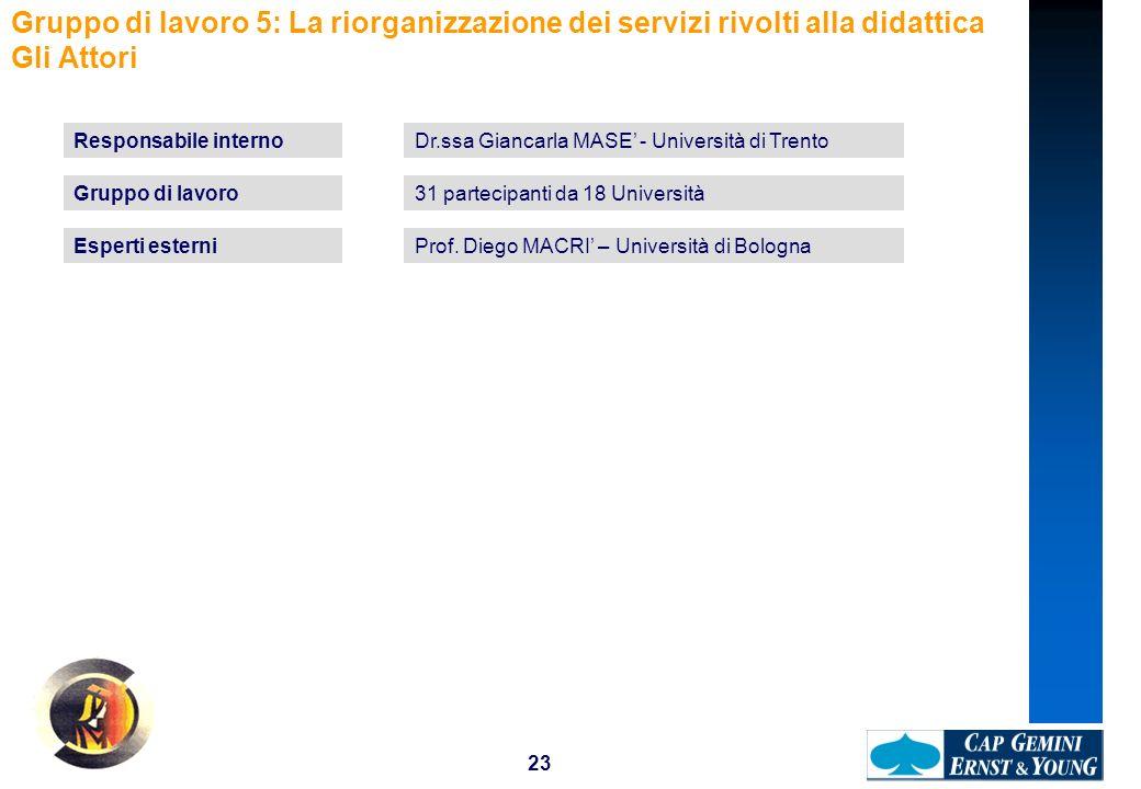23 Gruppo di lavoro 5: La riorganizzazione dei servizi rivolti alla didattica Gli Attori Responsabile internoDr.ssa Giancarla MASE - Università di Tre