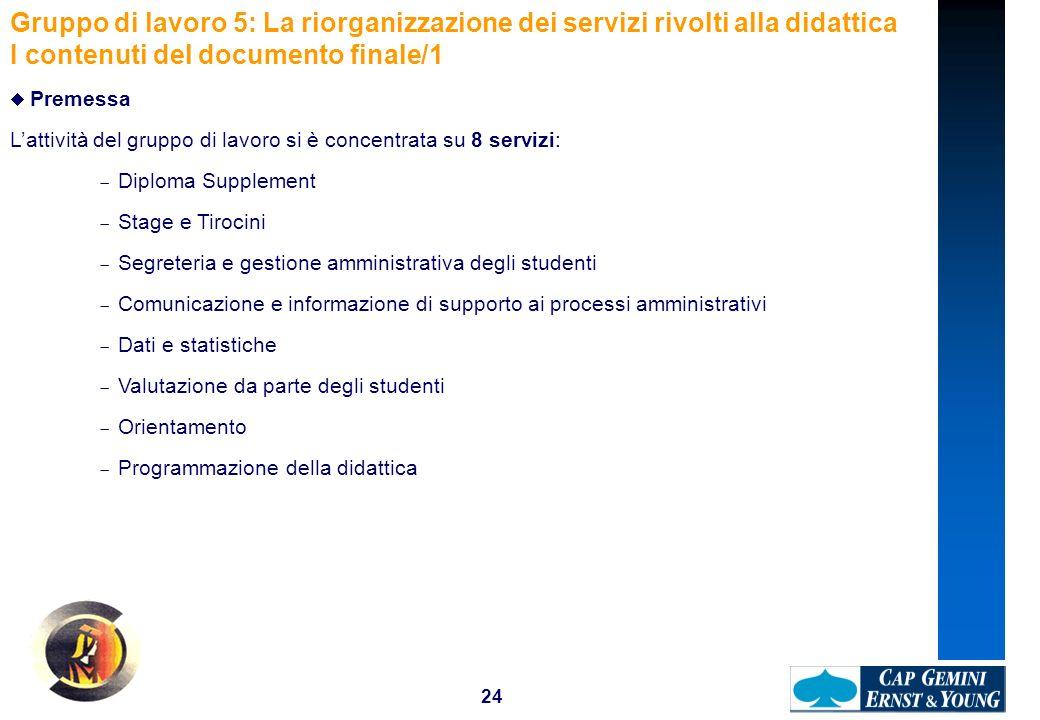 24 Gruppo di lavoro 5: La riorganizzazione dei servizi rivolti alla didattica I contenuti del documento finale/1 Premessa Lattività del gruppo di lavo