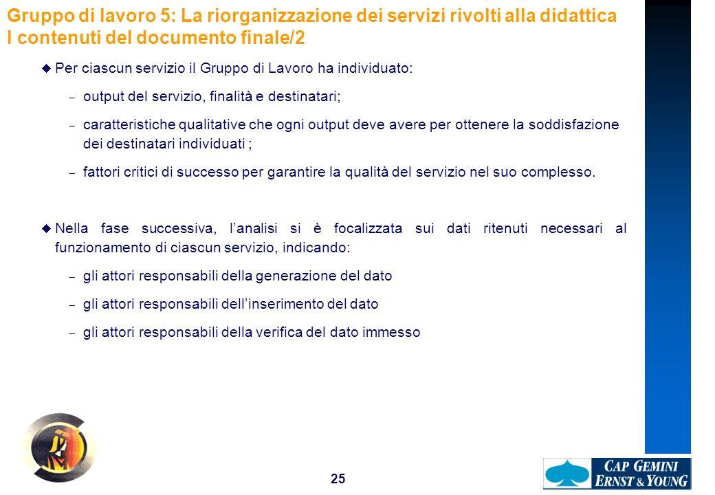 25 Gruppo di lavoro 5: La riorganizzazione dei servizi rivolti alla didattica I contenuti del documento finale/2 Per ciascun servizio il Gruppo di Lav