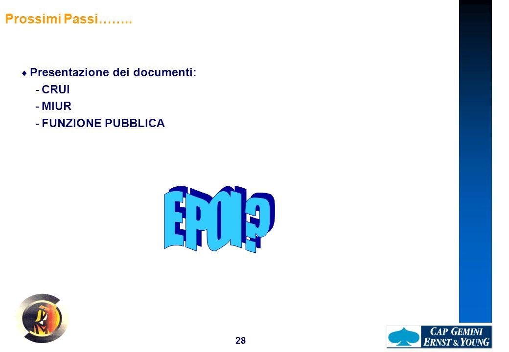 28 Prossimi Passi…….. Presentazione dei documenti: -CRUI -MIUR -FUNZIONE PUBBLICA