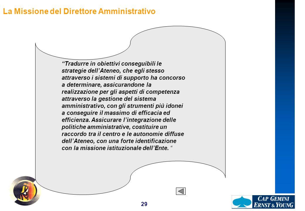29 La Missione del Direttore Amministrativo Tradurre in obiettivi conseguibili le strategie dellAteneo, che egli stesso attraverso i sistemi di suppor