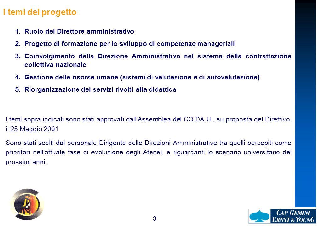 3 I temi del progetto 1. Ruolo del Direttore amministrativo 2. Progetto di formazione per lo sviluppo di competenze manageriali 3. Coinvolgimento dell