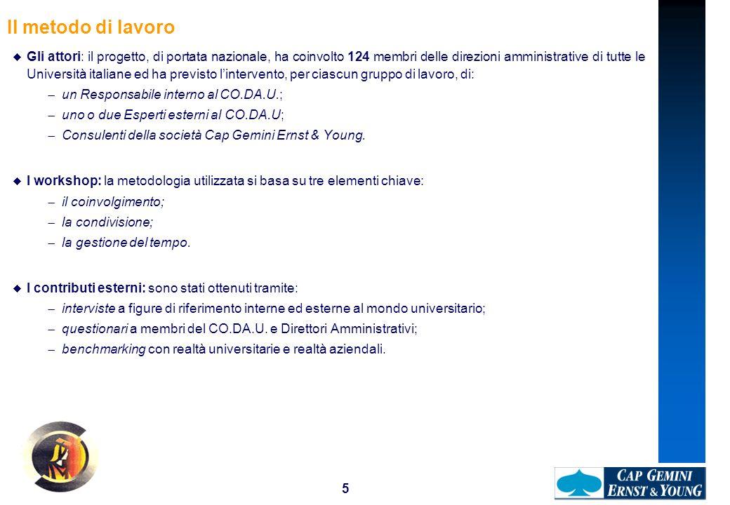 5 Il metodo di lavoro Gli attori: il progetto, di portata nazionale, ha coinvolto 124 membri delle direzioni amministrative di tutte le Università ita