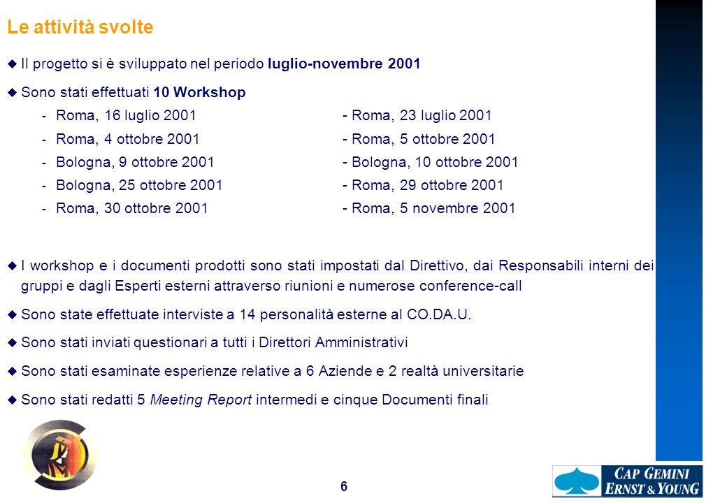 6 Le attività svolte Il progetto si è sviluppato nel periodo luglio-novembre 2001 Sono stati effettuati 10 Workshop - Roma, 16 luglio 2001- Roma, 23 luglio 2001 - Roma, 4 ottobre 2001- Roma, 5 ottobre 2001 - Bologna, 9 ottobre 2001- Bologna, 10 ottobre 2001 - Bologna, 25 ottobre 2001- Roma, 29 ottobre 2001 - Roma, 30 ottobre 2001- Roma, 5 novembre 2001 I workshop e i documenti prodotti sono stati impostati dal Direttivo, dai Responsabili interni dei gruppi e dagli Esperti esterni attraverso riunioni e numerose conference-call Sono state effettuate interviste a 14 personalità esterne al CO.DA.U.