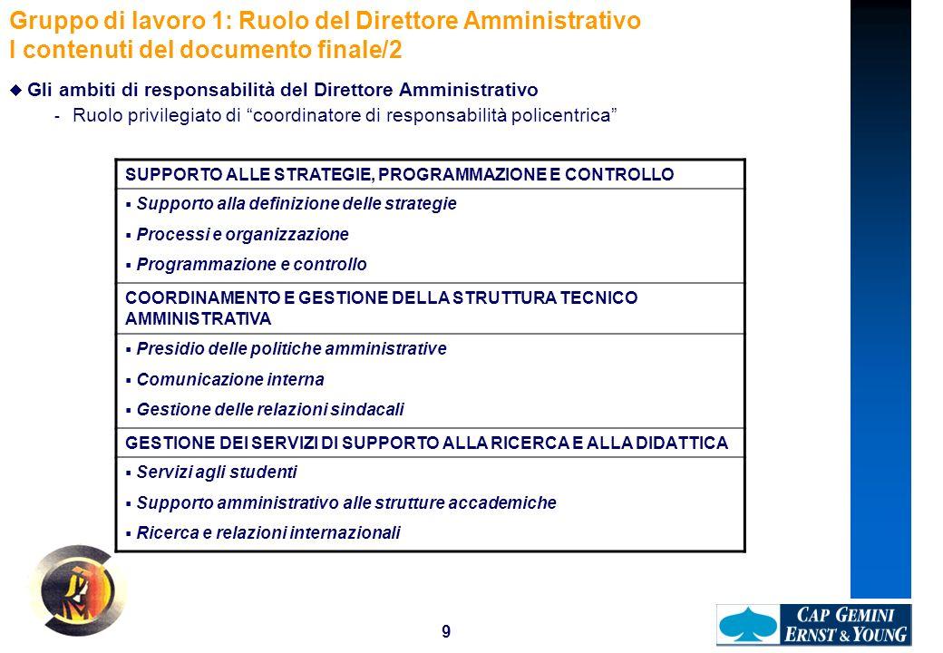 9 Gruppo di lavoro 1: Ruolo del Direttore Amministrativo I contenuti del documento finale/2 Gli ambiti di responsabilità del Direttore Amministrativo