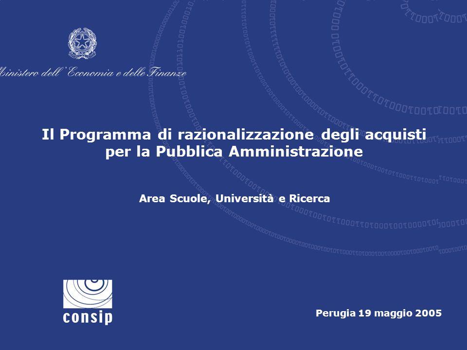 Il Mercato Elettronico della Pubblica Amministrazione Perugia 19 maggio 2005 Il Programma di razionalizzazione degli acquisti per la Pubblica Amminist