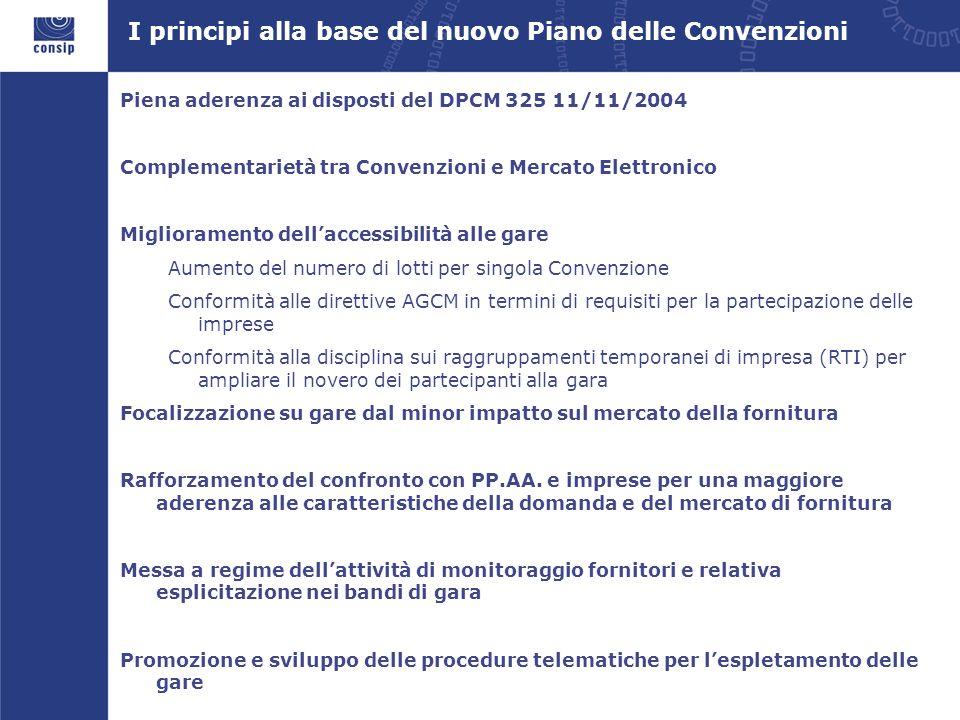 I principi alla base del nuovo Piano delle Convenzioni Piena aderenza ai disposti del DPCM 325 11/11/2004 Complementarietà tra Convenzioni e Mercato E