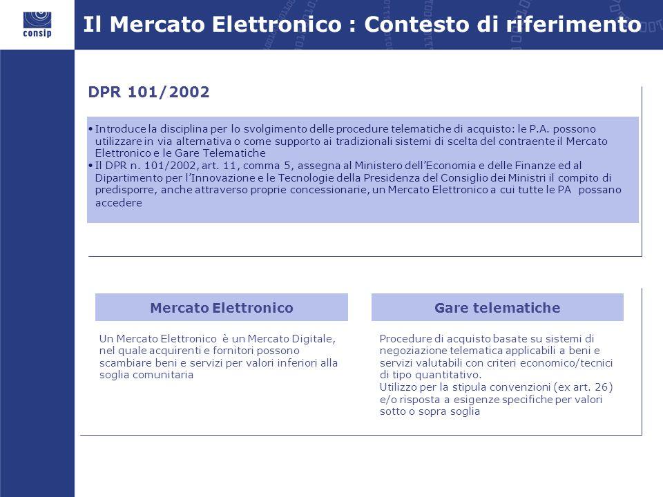 Il Mercato Elettronico : Contesto di riferimento Mercato Elettronico Un Mercato Elettronico è un Mercato Digitale, nel quale acquirenti e fornitori po