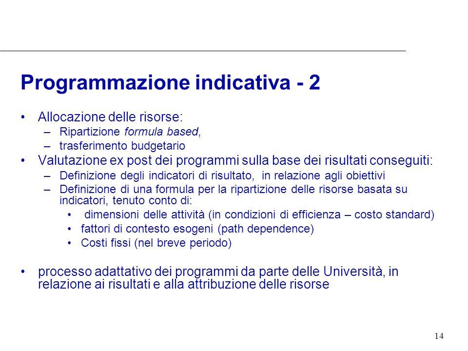 14 Programmazione indicativa - 2 Allocazione delle risorse: –Ripartizione formula based, –trasferimento budgetario Valutazione ex post dei programmi s