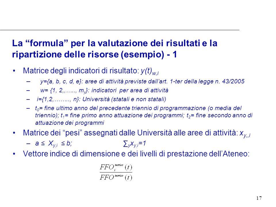 17 La formula per la valutazione dei risultati e la ripartizione delle risorse (esempio) - 1 Matrice degli indicatori di risultato: y(t) w,i – y={a, b, c, d, e}: aree di attività previste dallart.