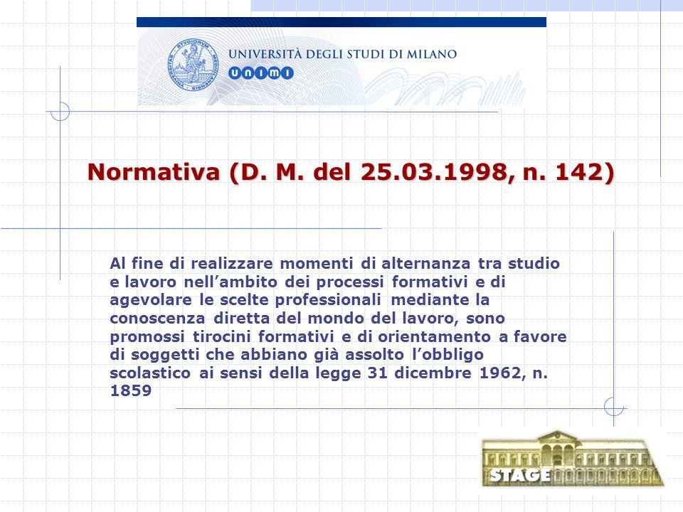 Normativa (D. M. del 25.03.1998, n.