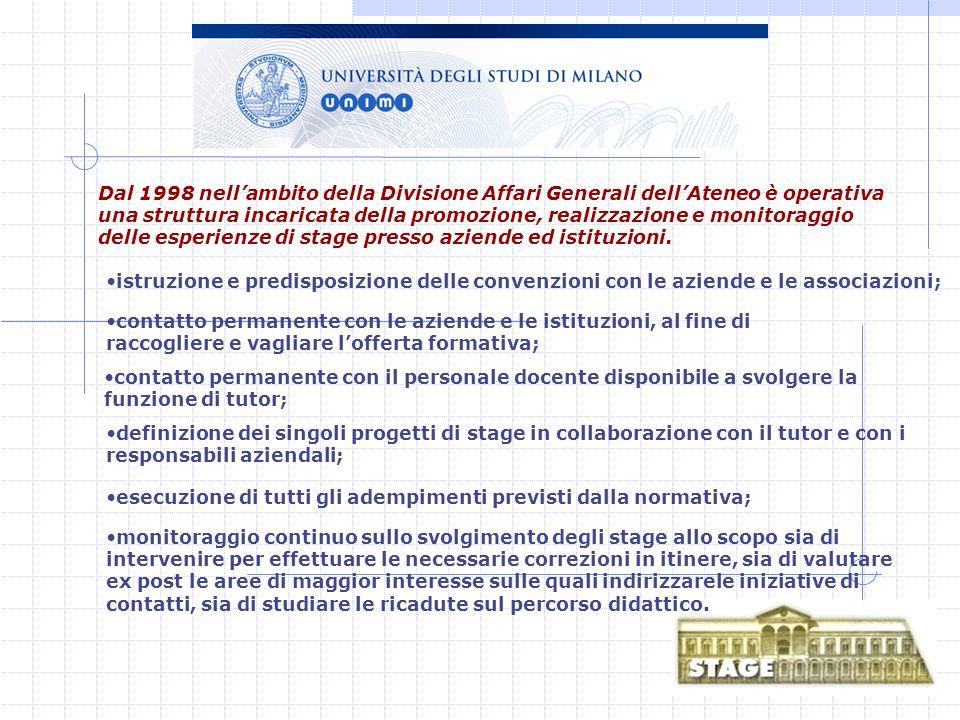 Dal 1998 nellambito della Divisione Affari Generali dellAteneo è operativa una struttura incaricata della promozione, realizzazione e monitoraggio delle esperienze di stage presso aziende ed istituzioni.