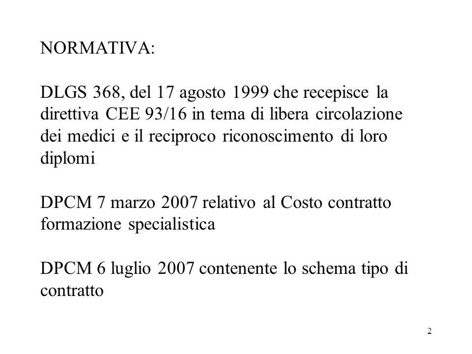 2 NORMATIVA: DLGS 368, del 17 agosto 1999 che recepisce la direttiva CEE 93/16 in tema di libera circolazione dei medici e il reciproco riconoscimento di loro diplomi DPCM 7 marzo 2007 relativo al Costo contratto formazione specialistica DPCM 6 luglio 2007 contenente lo schema tipo di contratto