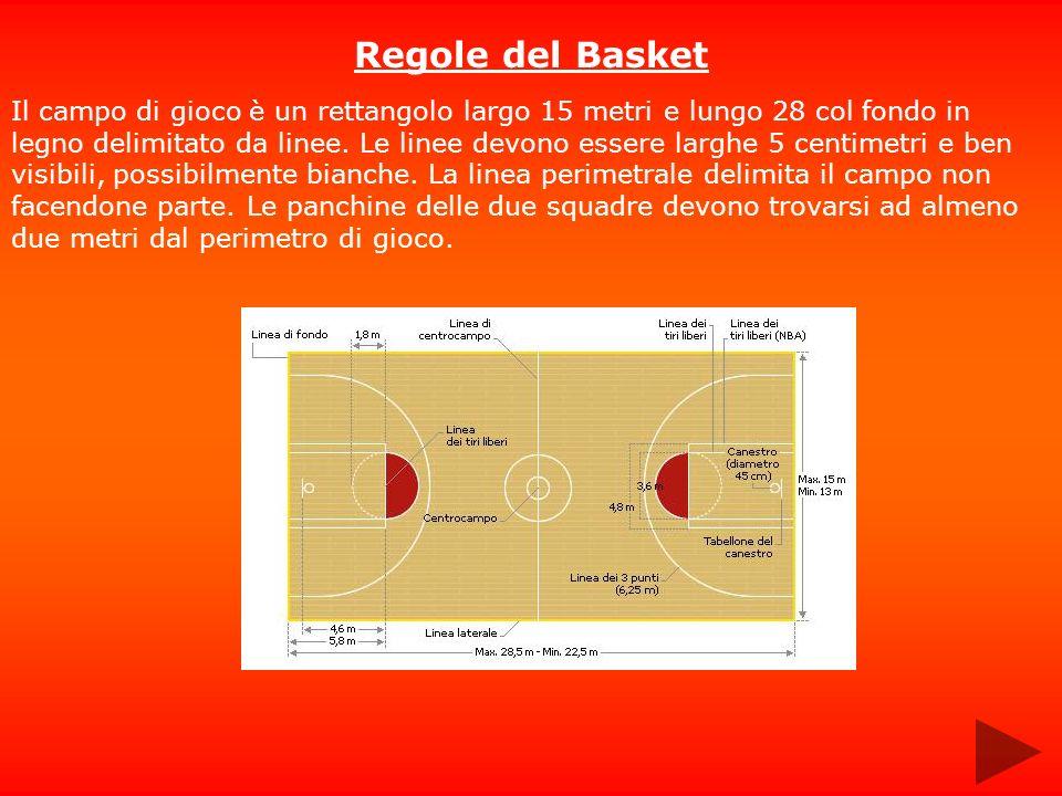 Regole del Basket Il campo di gioco è un rettangolo largo 15 metri e lungo 28 col fondo in legno delimitato da linee. Le linee devono essere larghe 5