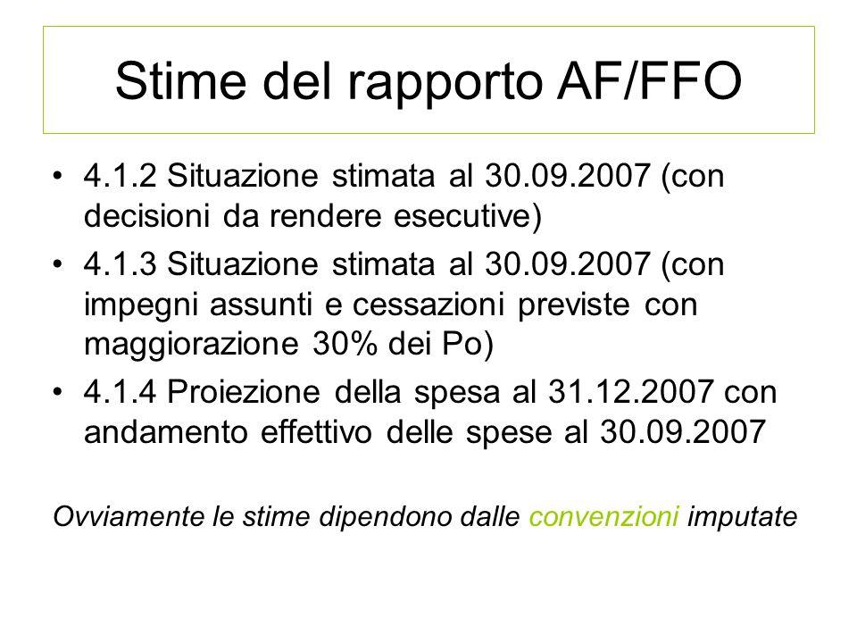 Stime del rapporto AF/FFO 4.1.2 Situazione stimata al 30.09.2007 (con decisioni da rendere esecutive) 4.1.3 Situazione stimata al 30.09.2007 (con impe
