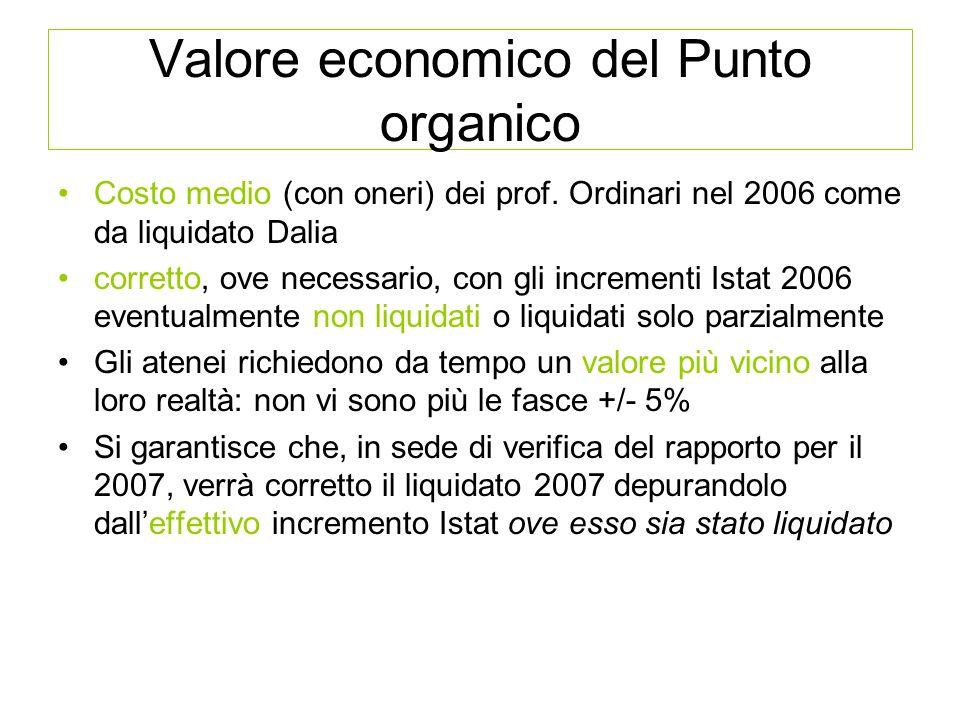 Valore economico del Punto organico Costo medio (con oneri) dei prof. Ordinari nel 2006 come da liquidato Dalia corretto, ove necessario, con gli incr