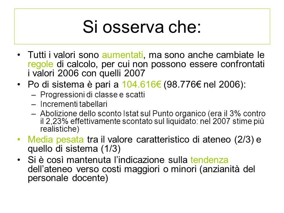 Si osserva che: Tutti i valori sono aumentati, ma sono anche cambiate le regole di calcolo, per cui non possono essere confrontati i valori 2006 con q