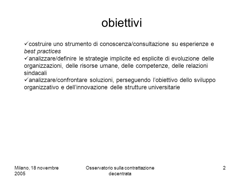 Milano, 18 novembre 2005 Osservatorio sulla contrattazione decentrata 3 tematiche di interesse Le materie principali previste dal Ccnl, art.