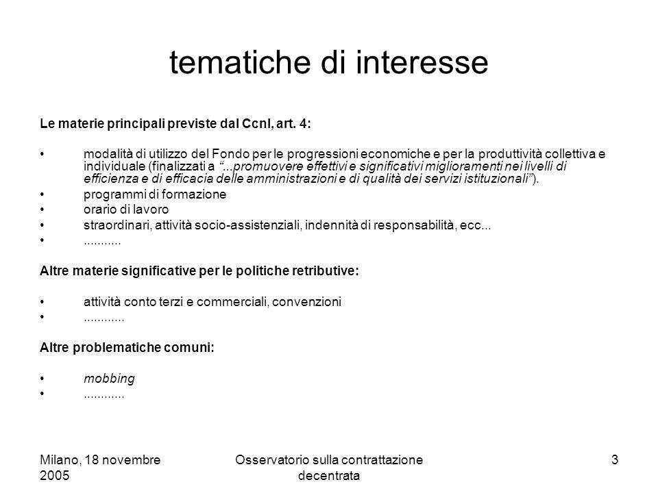 Milano, 18 novembre 2005 Osservatorio sulla contrattazione decentrata 3 tematiche di interesse Le materie principali previste dal Ccnl, art. 4: modali