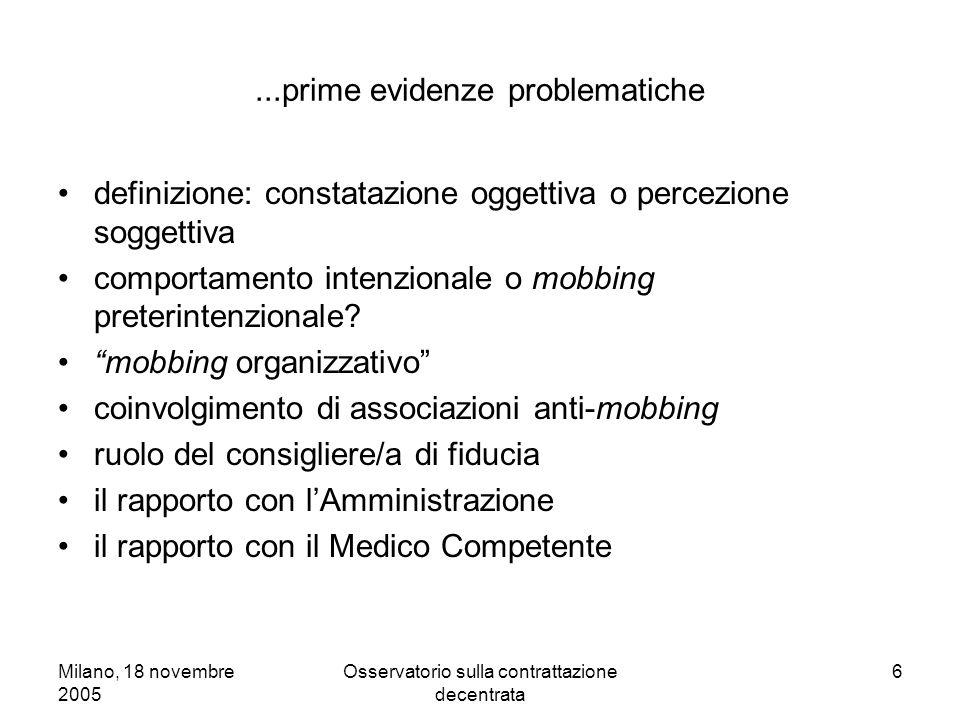 Milano, 18 novembre 2005 Osservatorio sulla contrattazione decentrata 6...prime evidenze problematiche definizione: constatazione oggettiva o percezione soggettiva comportamento intenzionale o mobbing preterintenzionale.