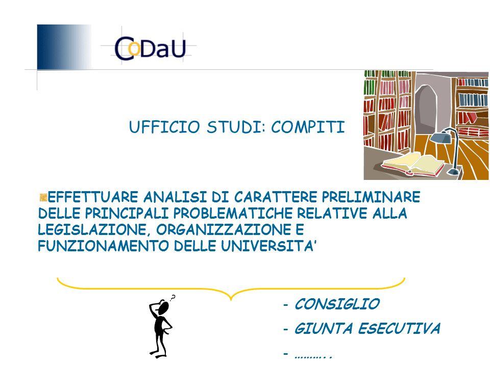 UFFICIO STUDI: COMPITI EFFETTUARE ANALISI DI CARATTERE PRELIMINARE DELLE PRINCIPALI PROBLEMATICHE RELATIVE ALLA LEGISLAZIONE, ORGANIZZAZIONE E FUNZIONAMENTO DELLE UNIVERSITA - CONSIGLIO - GIUNTA ESECUTIVA - ………..
