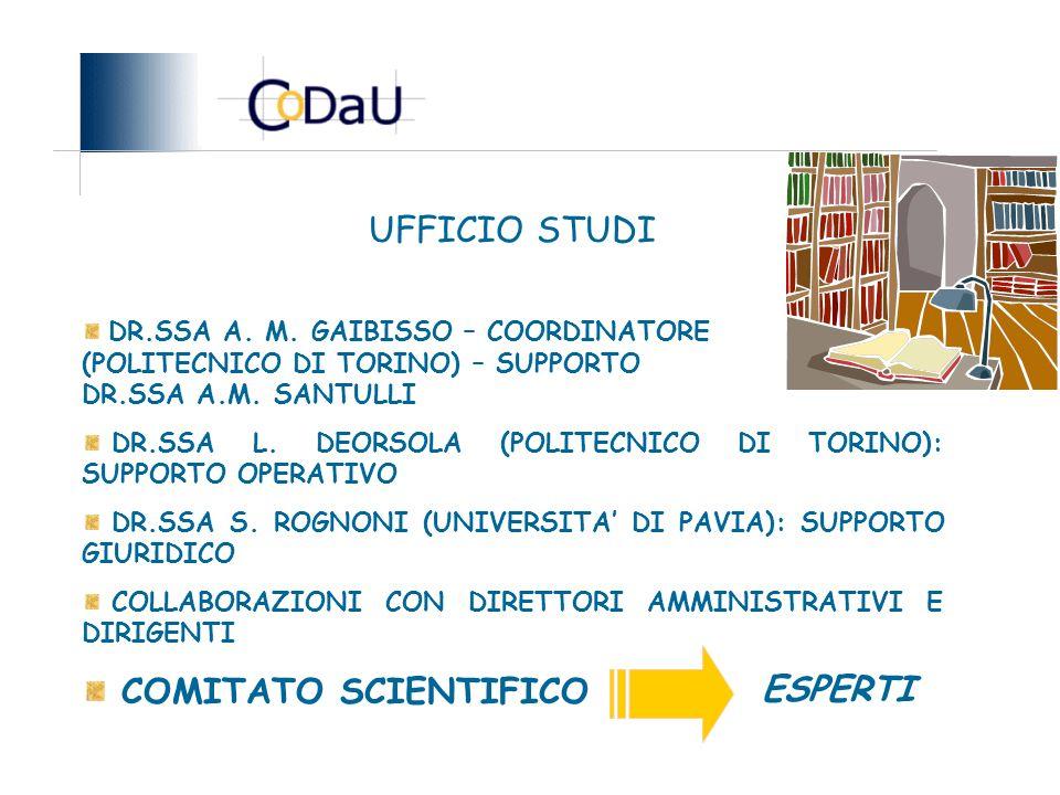 UFFICIO STUDI DR.SSA A. M. GAIBISSO – COORDINATORE (POLITECNICO DI TORINO) – SUPPORTO DR.SSA A.M.