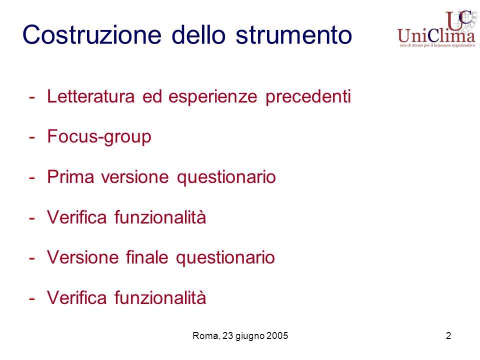 2 -Letteratura ed esperienze precedenti -Focus-group -Prima versione questionario -Verifica funzionalità -Versione finale questionario -Verifica funzionalità Costruzione dello strumento