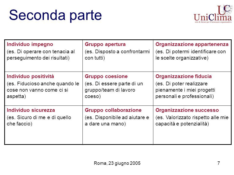Roma, 23 giugno 20057 Individuo impegno (es.