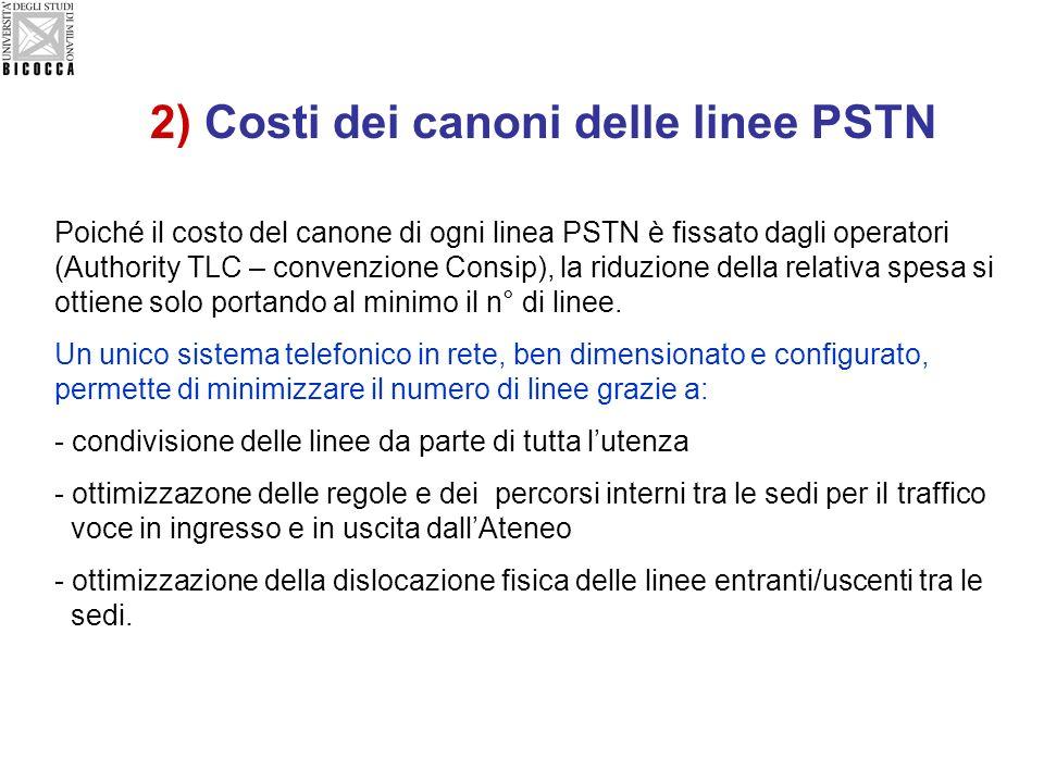 2) Costi dei canoni delle linee PSTN Poiché il costo del canone di ogni linea PSTN è fissato dagli operatori (Authority TLC – convenzione Consip), la riduzione della relativa spesa si ottiene solo portando al minimo il n° di linee.