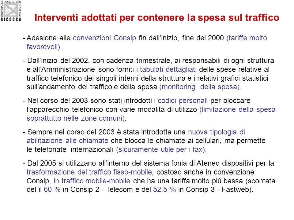 - Adesione alle convenzioni Consip fin dallinizio, fine del 2000 (tariffe molto favorevoli).
