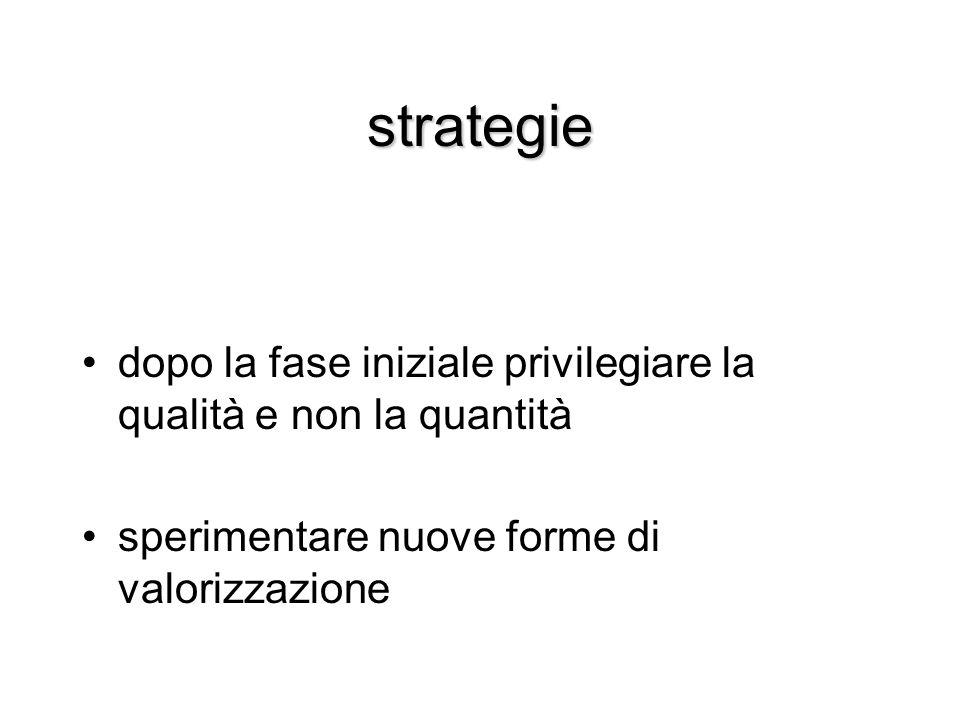 strategie dopo la fase iniziale privilegiare la qualità e non la quantità sperimentare nuove forme di valorizzazione