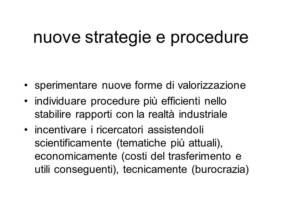 nuove strategie e procedure sperimentare nuove forme di valorizzazione individuare procedure più efficienti nello stabilire rapporti con la realtà ind
