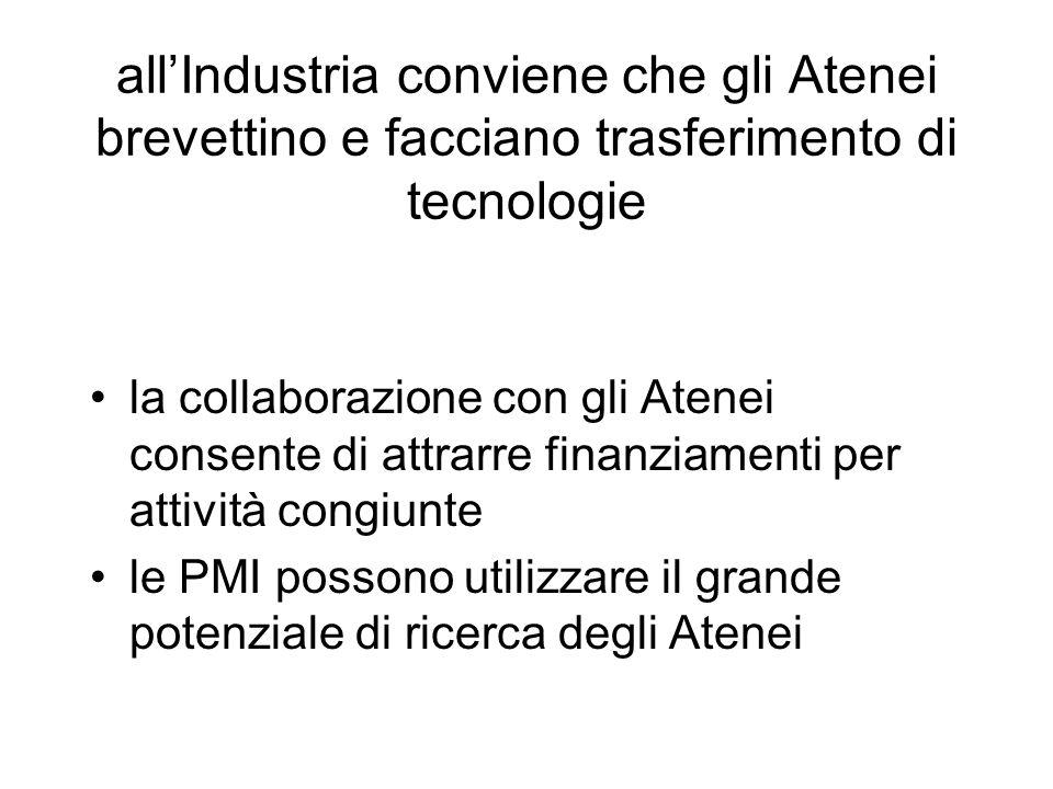 allIndustria conviene che gli Atenei brevettino e facciano trasferimento di tecnologie la collaborazione con gli Atenei consente di attrarre finanziam