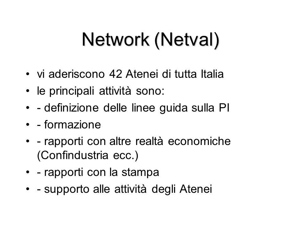 Network (Netval) vi aderiscono 42 Atenei di tutta Italia le principali attività sono: - definizione delle linee guida sulla PI - formazione - rapporti