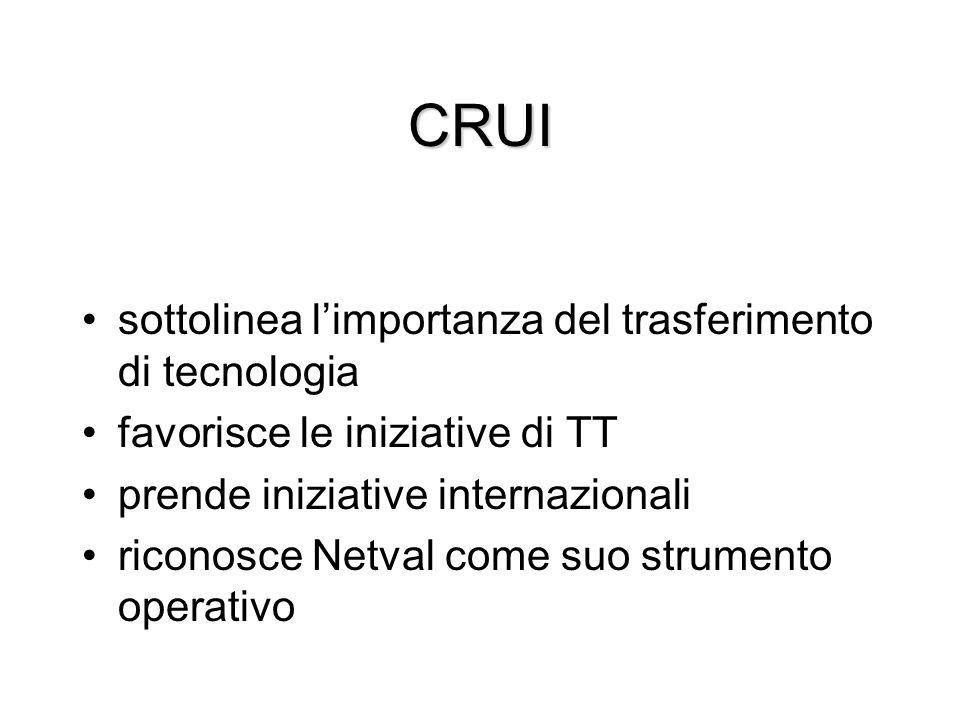CRUI sottolinea limportanza del trasferimento di tecnologia favorisce le iniziative di TT prende iniziative internazionali riconosce Netval come suo s