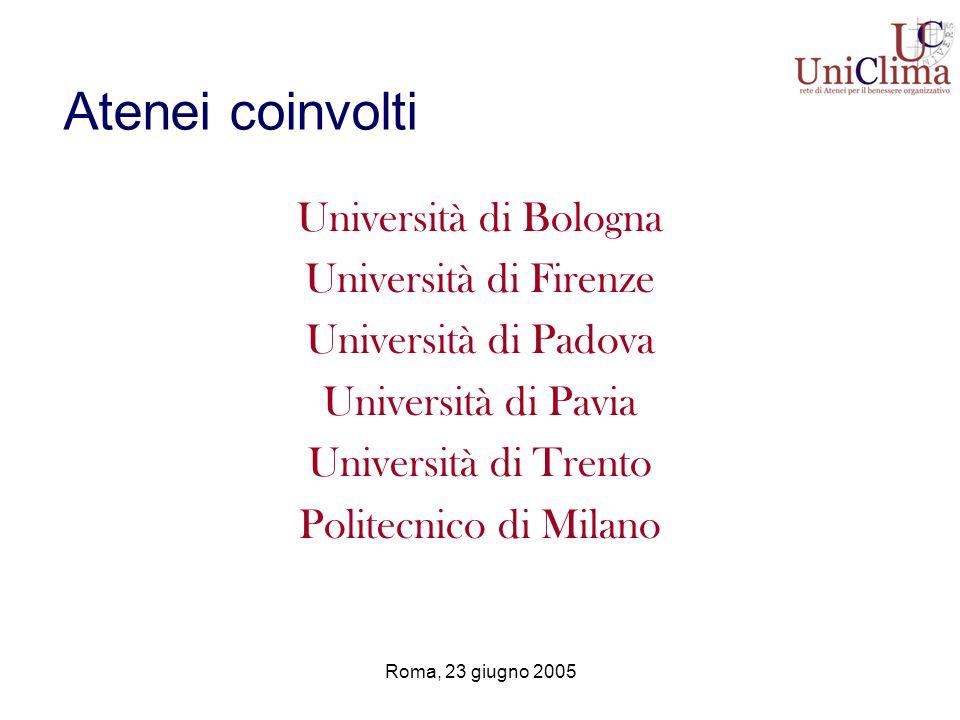 Roma, 23 giugno 2005 Atenei coinvolti Università di Bologna Università di Firenze Università di Padova Università di Pavia Università di Trento Polite