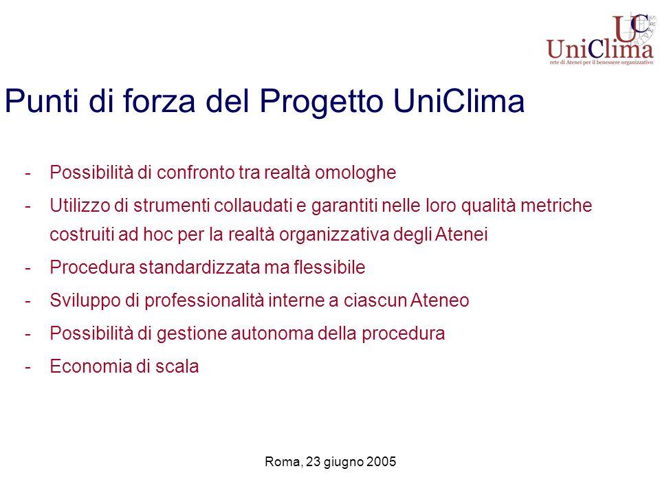 Roma, 23 giugno 2005 Punti di forza del Progetto UniClima -Possibilità di confronto tra realtà omologhe -Utilizzo di strumenti collaudati e garantiti