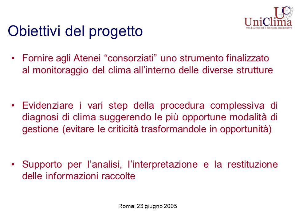 Roma, 23 giugno 2005 Fornire agli Atenei consorziati uno strumento finalizzato al monitoraggio del clima allinterno delle diverse strutture Evidenziar