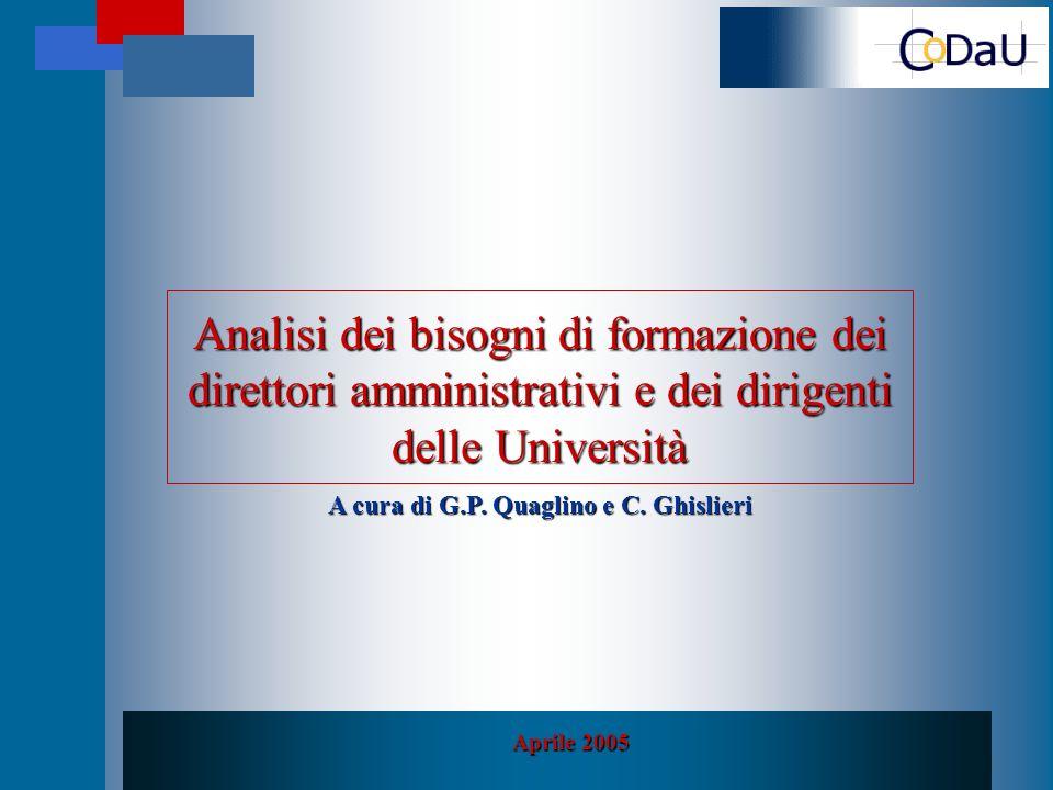 1 Analisi dei bisogni di formazione dei direttori amministrativi e dei dirigenti delle Università A cura di G.P. Quaglino e C. Ghislieri Aprile 2005