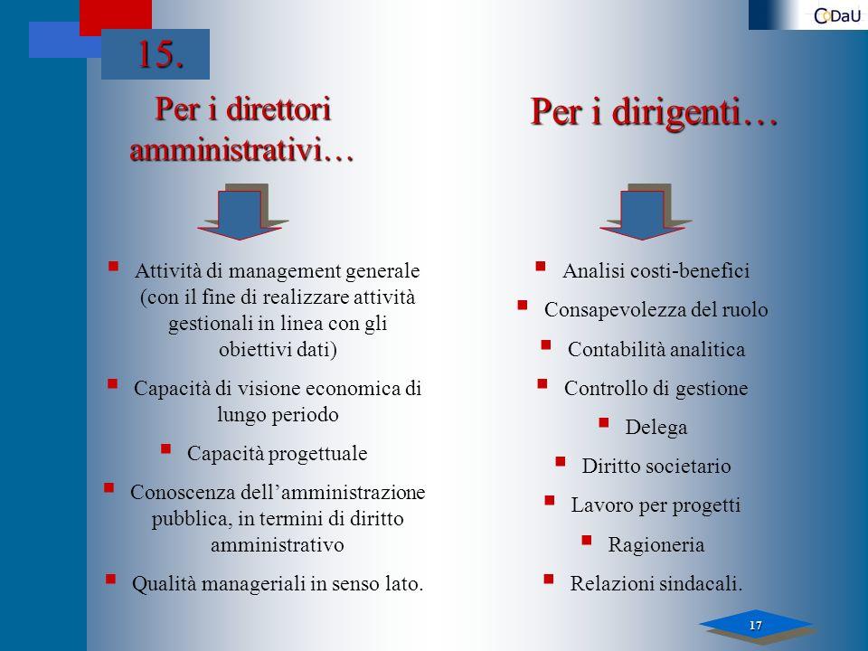 17 Per i direttori amministrativi… Attività di management generale (con il fine di realizzare attività gestionali in linea con gli obiettivi dati) Cap