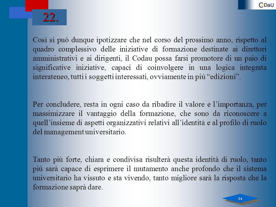 24 Così si può dunque ipotizzare che nel corso del prossimo anno, rispetto al quadro complessivo delle iniziative di formazione destinate ai direttori