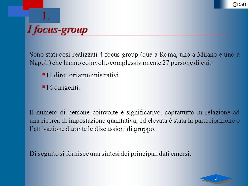 3 I focus-group Sono stati così realizzati 4 focus-group (due a Roma, uno a Milano e uno a Napoli) che hanno coinvolto complessivamente 27 persone di cui: 11 direttori amministrativi 16 dirigenti.