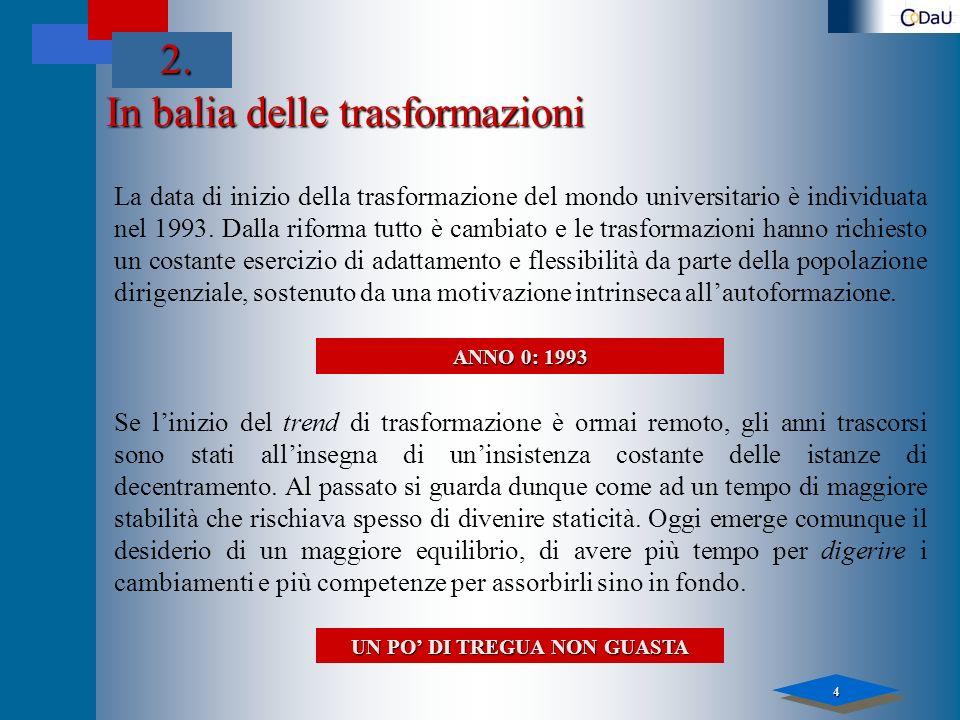 4 In balia delle trasformazioni La data di inizio della trasformazione del mondo universitario è individuata nel 1993.