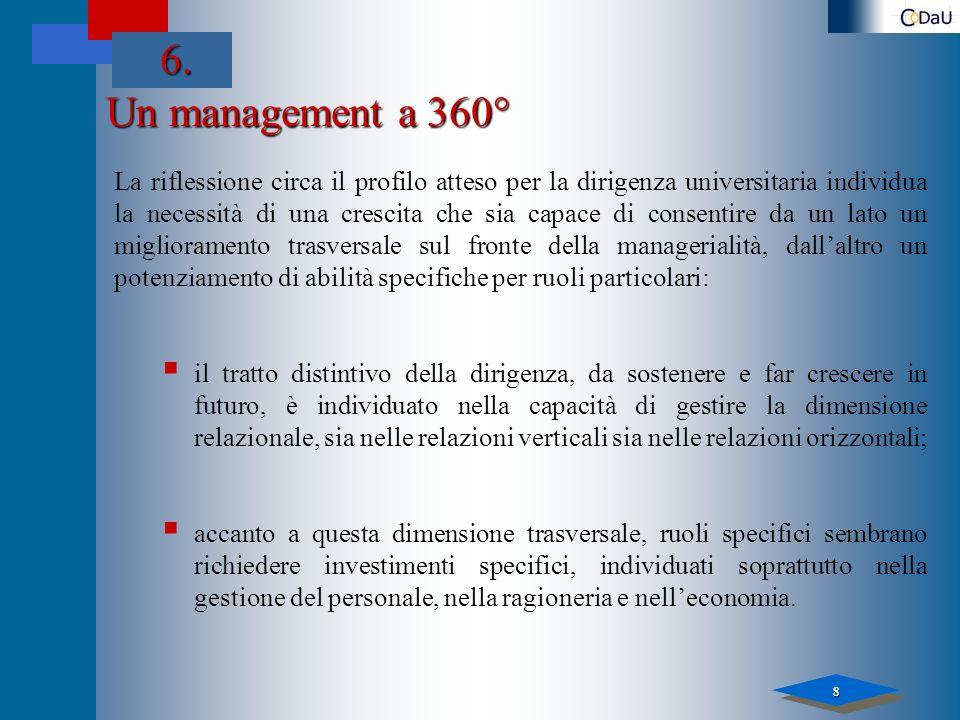 8 Un management a 360° La riflessione circa il profilo atteso per la dirigenza universitaria individua la necessità di una crescita che sia capace di